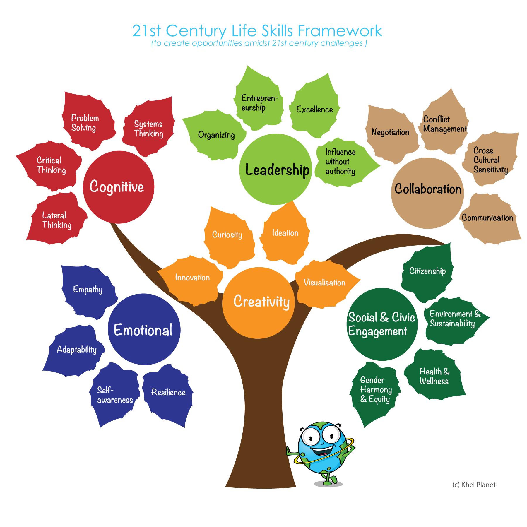 KP-Framework-1